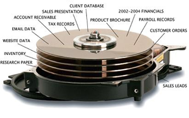 Platter-Level Data Recovery in Cremorne